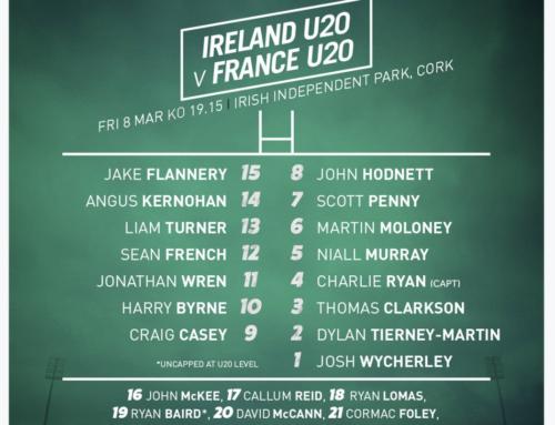 Good luck to 3 D.U.F.C. players in Ireland U20s v France…7.15pm LIVE RTE …read more